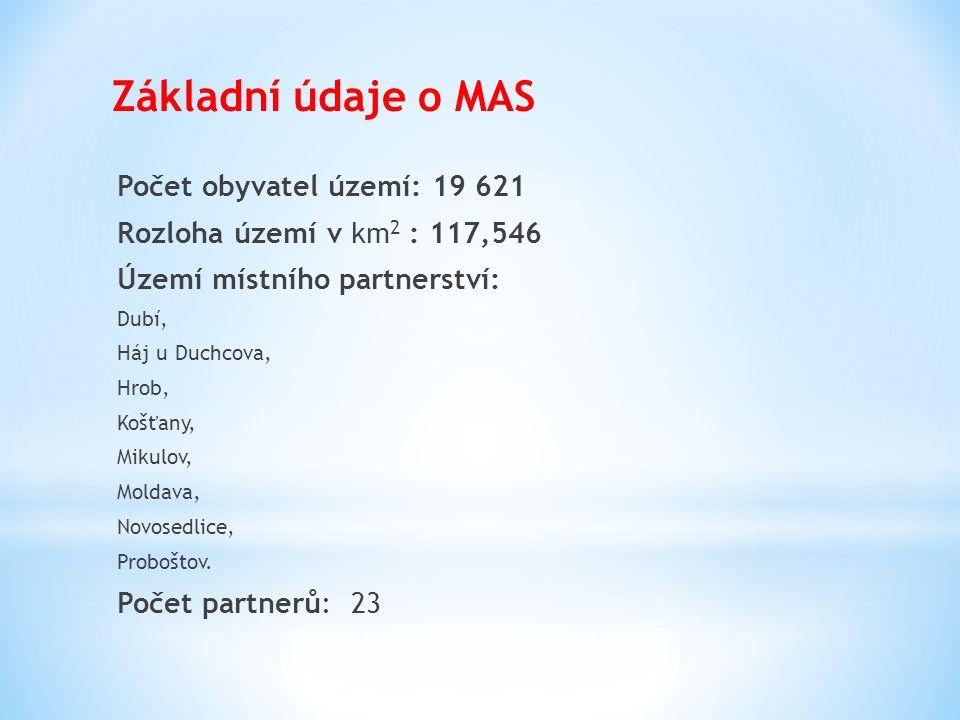 Základní údaje o MAS Počet obyvatel území: 19 621 Rozloha území v km 2 : 117,546 Území místního partnerství: Dubí, Háj u Duchcova, Hrob, Košťany, Mikulov, Moldava, Novosedlice, Proboštov.