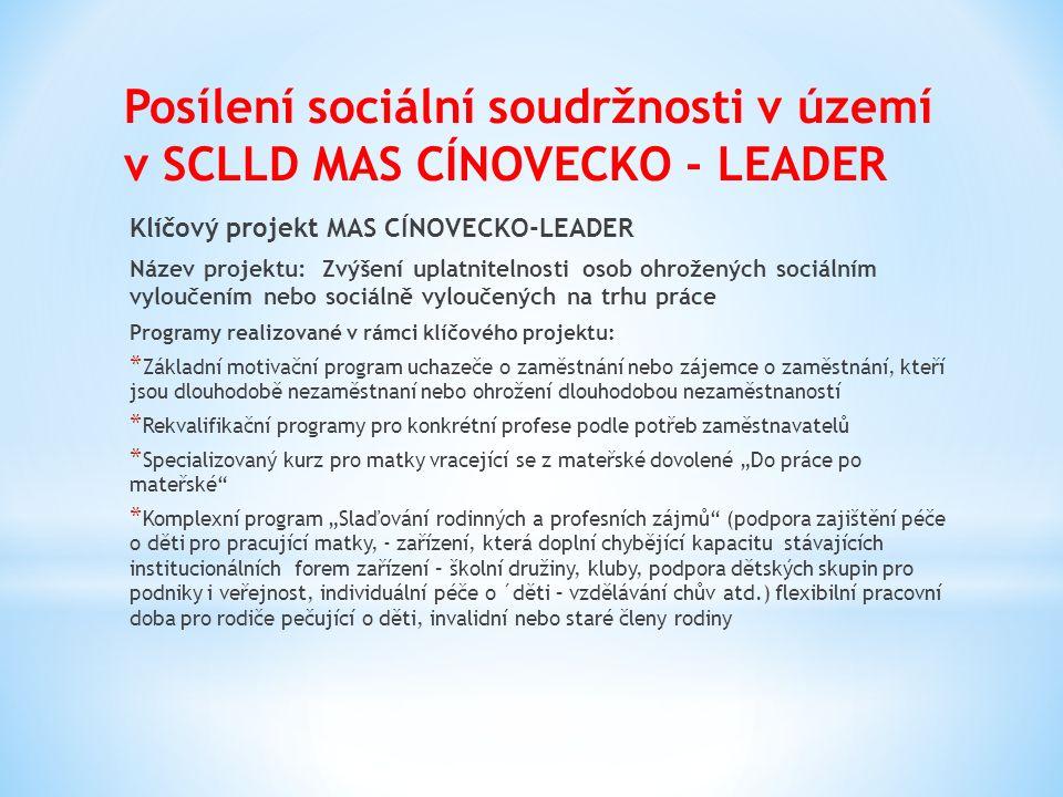 """Posílení sociální soudržnosti v území v SCLLD MAS CÍNOVECKO - LEADER Klíčový projekt MAS CÍNOVECKO-LEADER Název projektu: Zvýšení uplatnitelnosti osob ohrožených sociálním vyloučením nebo sociálně vyloučených na trhu práce Programy realizované v rámci klíčového projektu: * Základní motivační program uchazeče o zaměstnání nebo zájemce o zaměstnání, kteří jsou dlouhodobě nezaměstnaní nebo ohrožení dlouhodobou nezaměstnaností * Rekvalifikační programy pro konkrétní profese podle potřeb zaměstnavatelů * Specializovaný kurz pro matky vracející se z mateřské dovolené """"Do práce po mateřské * Komplexní program """"Slaďování rodinných a profesních zájmů (podpora zajištění péče o děti pro pracující matky, - zařízení, která doplní chybějící kapacitu stávajících institucionálních forem zařízení – školní družiny, kluby, podpora dětských skupin pro podniky i veřejnost, individuální péče o ´děti – vzdělávání chův atd.) flexibilní pracovní doba pro rodiče pečující o děti, invalidní nebo staré členy rodiny"""