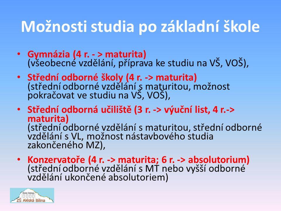Možnosti studia po základní škole Gymnázia (4 r.