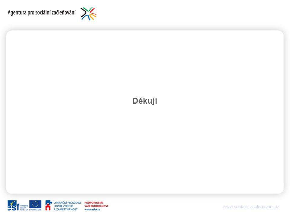 www.socialni-zaclenovani.cz Děkuji