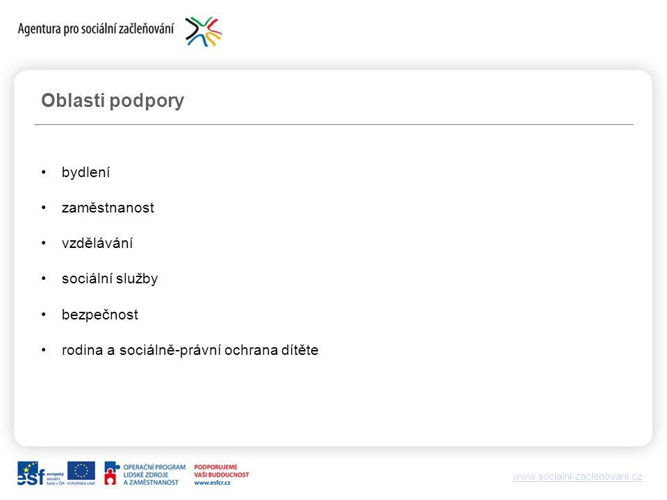 www.socialni-zaclenovani.cz Oblasti podpory bydlení zaměstnanost vzdělávání sociální služby bezpečnost rodina a sociálně-právní ochrana dítěte