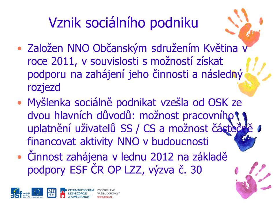 Vznik sociálního podniku Založen NNO Občanským sdružením Květina v roce 2011, v souvislosti s možností získat podporu na zahájení jeho činnosti a následný rozjezd Myšlenka sociálně podnikat vzešla od OSK ze dvou hlavních důvodů: možnost pracovního uplatnění uživatelů SS / CS a možnost částečně financovat aktivity NNO v budoucnosti Činnost zahájena v lednu 2012 na základě podpory ESF ČR OP LZZ, výzva č.