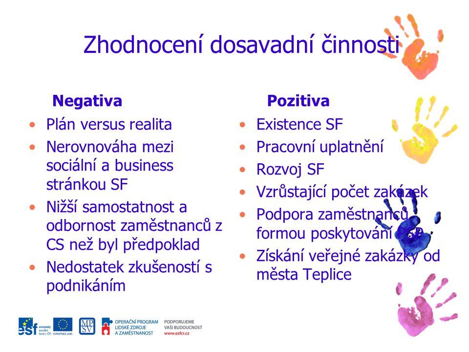 Kontakt Bočková Barbora info@3bsocialnifirma.cz Tel.: 721 568 898