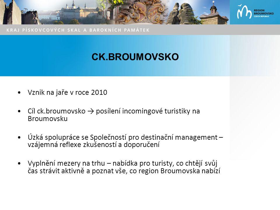 CK.BROUMOVSKO Vznik na jaře v roce 2010 Cíl ck.broumovsko → posílení incomingové turistiky na Broumovsku Úzká spolupráce se Společností pro destinační management – vzájemná reflexe zkušeností a doporučení Vyplnění mezery na trhu – nabídka pro turisty, co chtějí svůj čas strávit aktivně a poznat vše, co region Broumovska nabízí