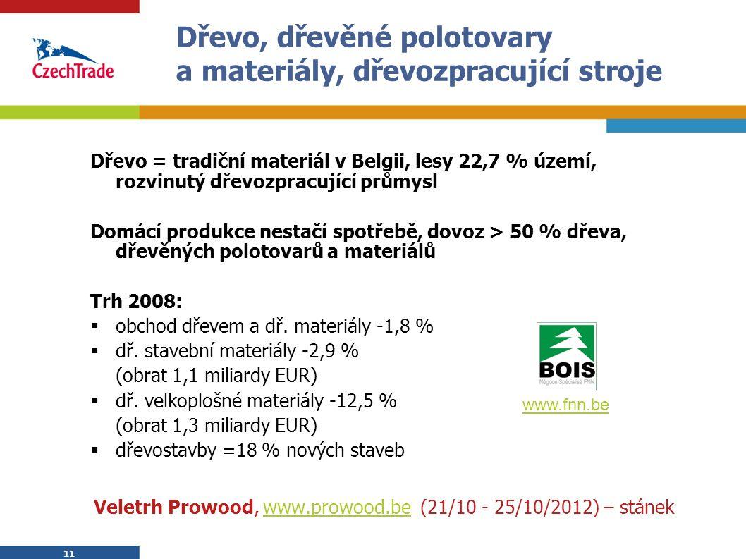 11 Dřevo, dřevěné polotovary a materiály, dřevozpracující stroje Dřevo = tradiční materiál v Belgii, lesy 22,7 % území, rozvinutý dřevozpracující průmysl Domácí produkce nestačí spotřebě, dovoz > 50 % dřeva, dřevěných polotovarů a materiálů Trh 2008:  obchod dřevem a dř.