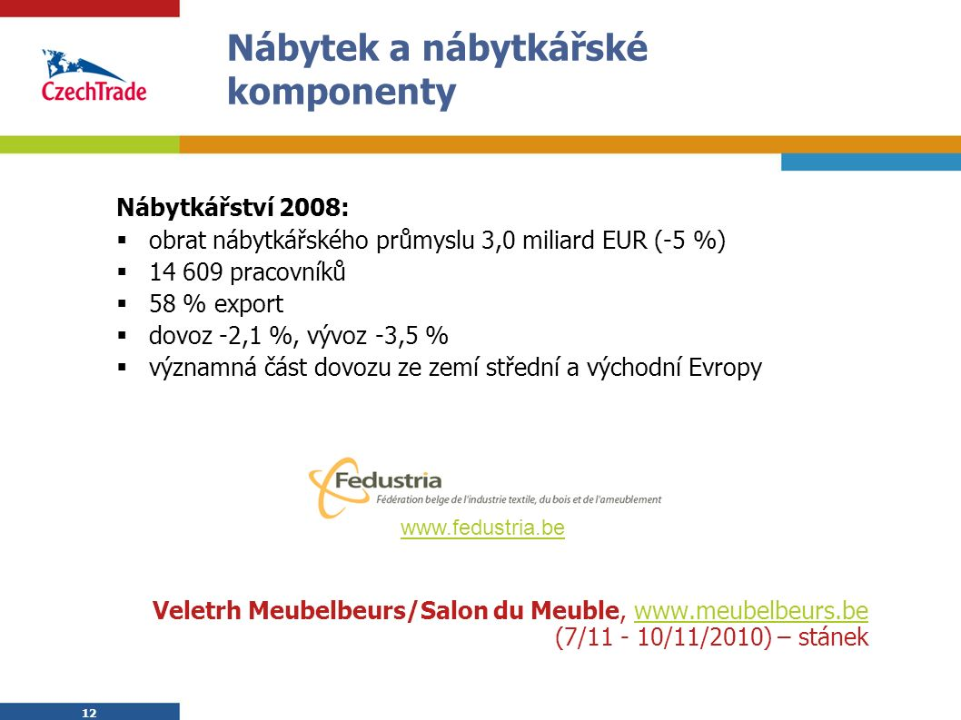 12 Nábytek a nábytkářské komponenty Nábytkářství 2008:  obrat nábytkářského průmyslu 3,0 miliard EUR (-5 %)  14 609 pracovníků  58 % export  dovoz -2,1 %, vývoz -3,5 %  významná část dovozu ze zemí střední a východní Evropy Veletrh Meubelbeurs/Salon du Meuble, www.meubelbeurs.be (7/11 - 10/11/2010) – stánekwww.meubelbeurs.be www.fedustria.be