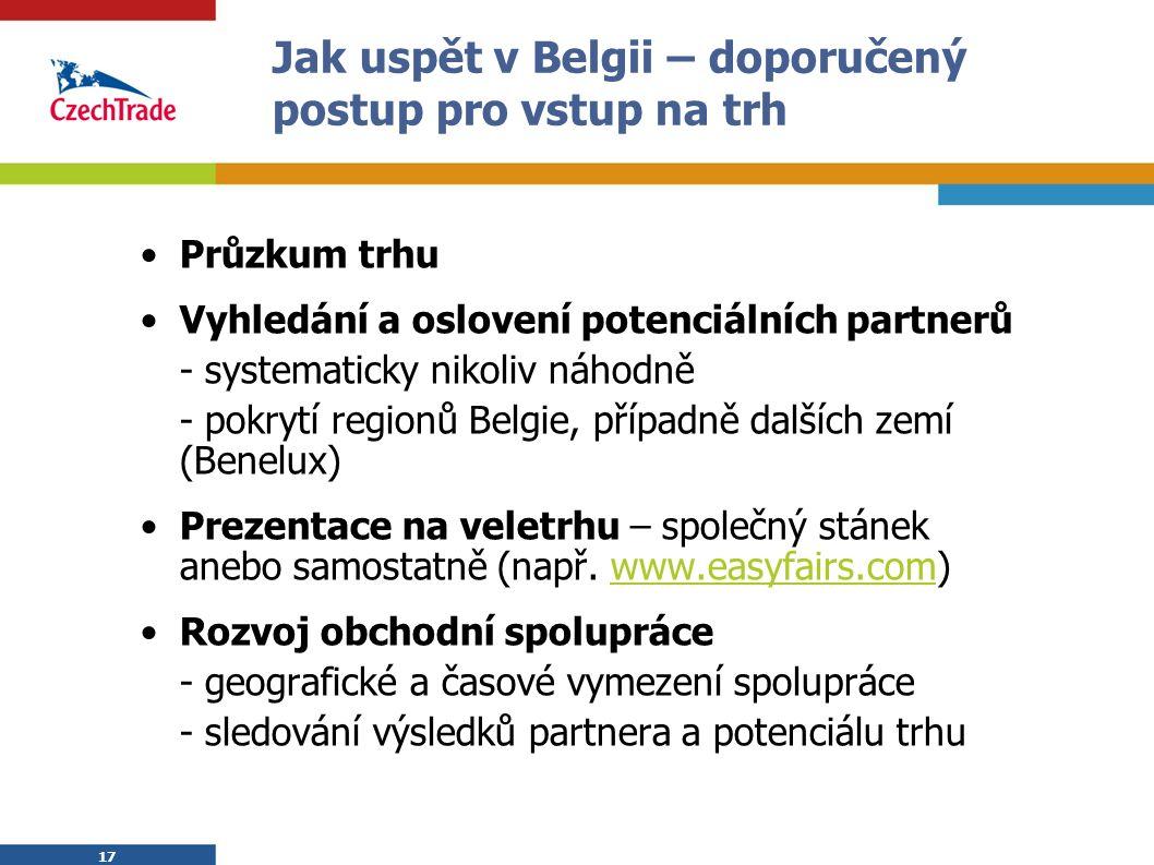 17 Jak uspět v Belgii – doporučený postup pro vstup na trh Průzkum trhu Vyhledání a oslovení potenciálních partnerů - systematicky nikoliv náhodně - pokrytí regionů Belgie, případně dalších zemí (Benelux) Prezentace na veletrhu – společný stánek anebo samostatně (např.
