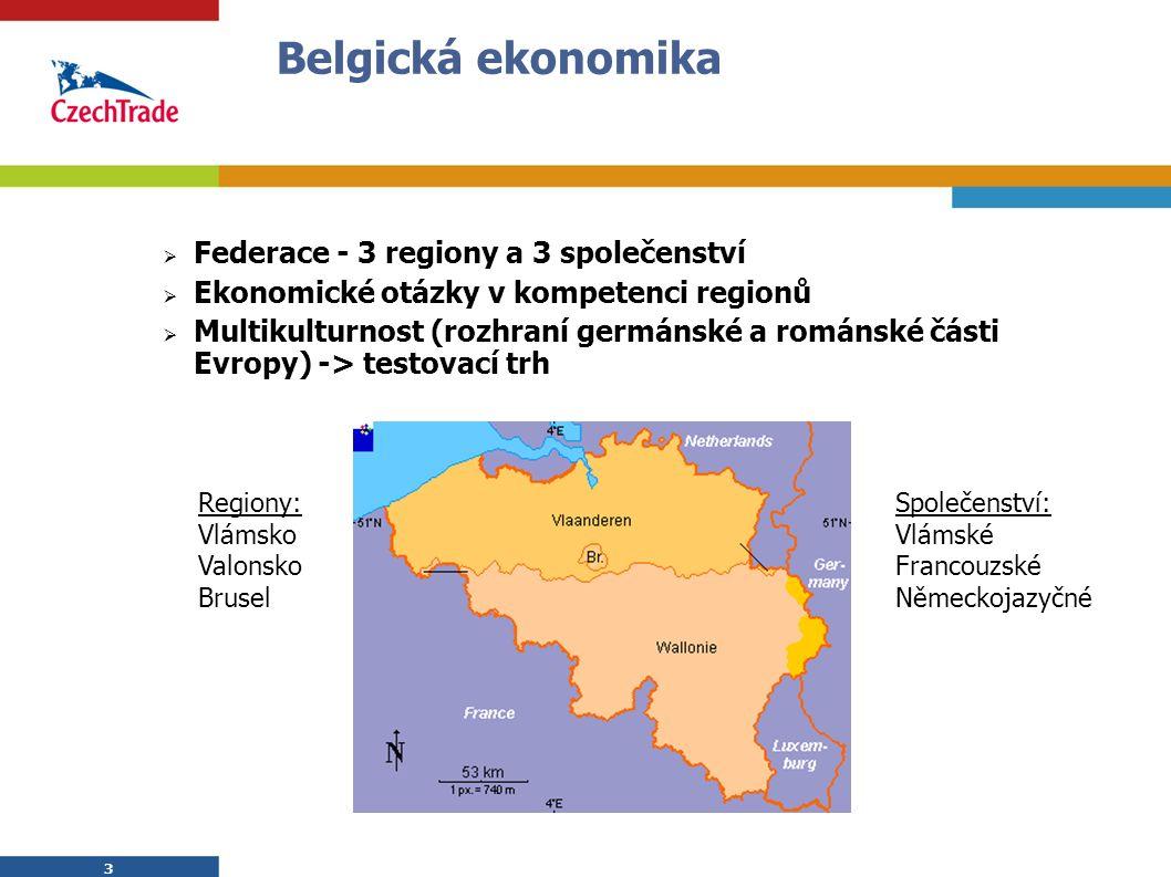 3 3 Belgická ekonomika  Federace - 3 regiony a 3 společenství  Ekonomické otázky v kompetenci regionů  Multikulturnost (rozhraní germánské a románské části Evropy) -> testovací trh Regiony: Vlámsko Valonsko Brusel Společenství: Vlámské Francouzské Německojazyčné