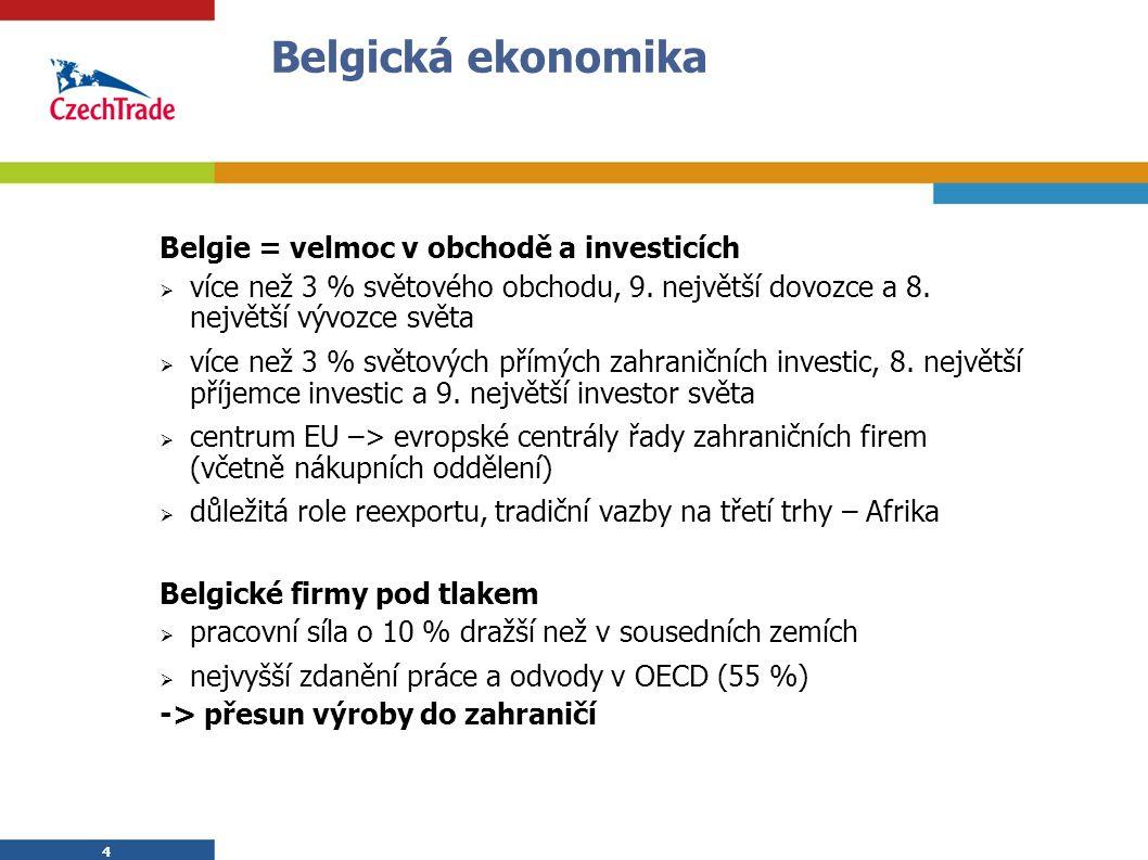 4 4 Belgická ekonomika Belgie = velmoc v obchodě a investicích  více než 3 % světového obchodu, 9.