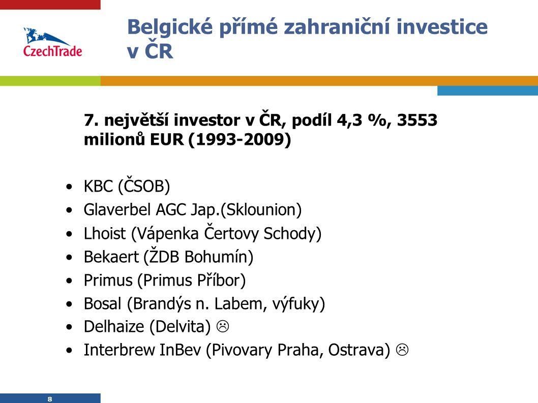 8 8 Belgické přímé zahraniční investice v ČR 7.