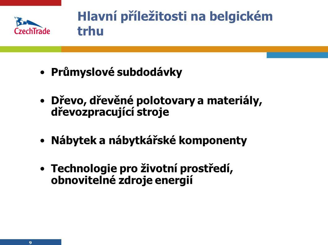 9 9 Hlavní příležitosti na belgickém trhu Průmyslové subdodávky Dřevo, dřevěné polotovary a materiály, dřevozpracující stroje Nábytek a nábytkářské komponenty Technologie pro životní prostředí, obnovitelné zdroje energií