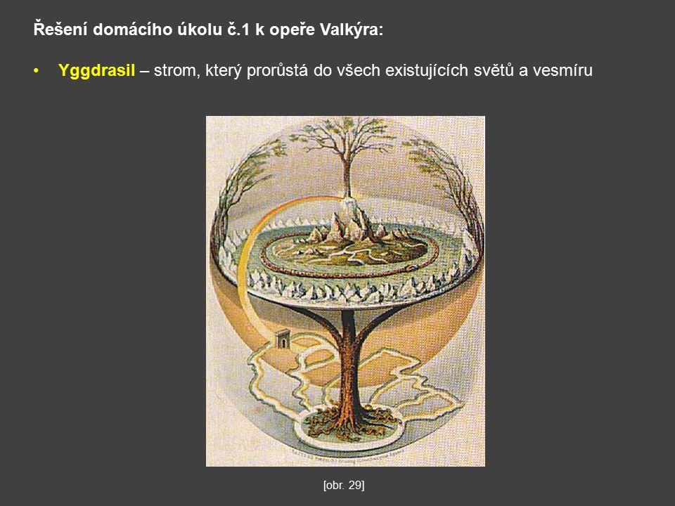 Řešení domácího úkolu č.1 k opeře Valkýra: Yggdrasil – strom, který prorůstá do všech existujících světů a vesmíru [obr.