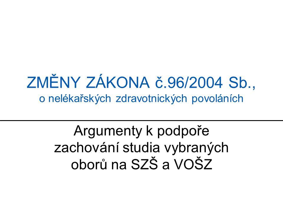 ZMĚNY ZÁKONA č.96/2004 Sb., o nelékařských zdravotnických povoláních Argumenty k podpoře zachování studia vybraných oborů na SZŠ a VOŠZ