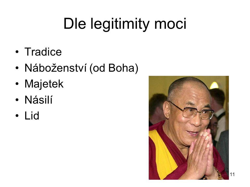 11 Dle legitimity moci Tradice Náboženství (od Boha) Majetek Násilí Lid