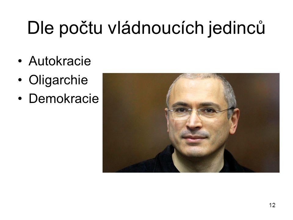 12 Dle počtu vládnoucích jedinců Autokracie Oligarchie Demokracie