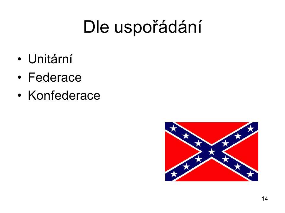 14 Dle uspořádání Unitární Federace Konfederace