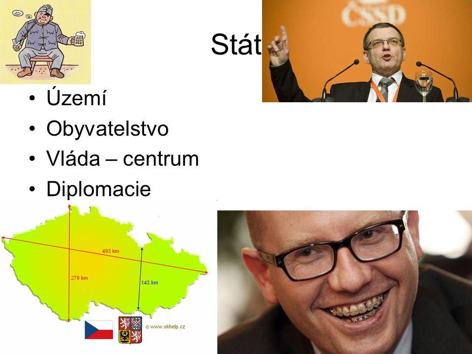 2 Stát Území Obyvatelstvo Vláda – centrum Diplomacie