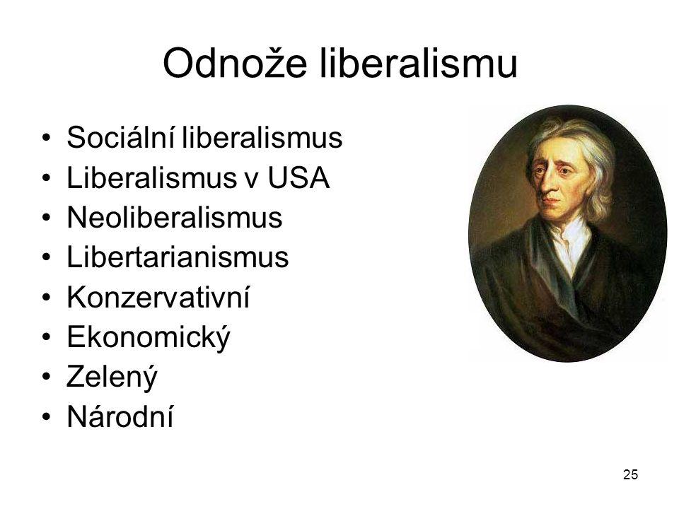 25 Odnože liberalismu Sociální liberalismus Liberalismus v USA Neoliberalismus Libertarianismus Konzervativní Ekonomický Zelený Národní