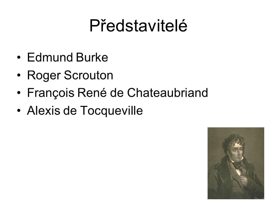 32 Představitelé Edmund Burke Roger Scrouton François René de Chateaubriand Alexis de Tocqueville