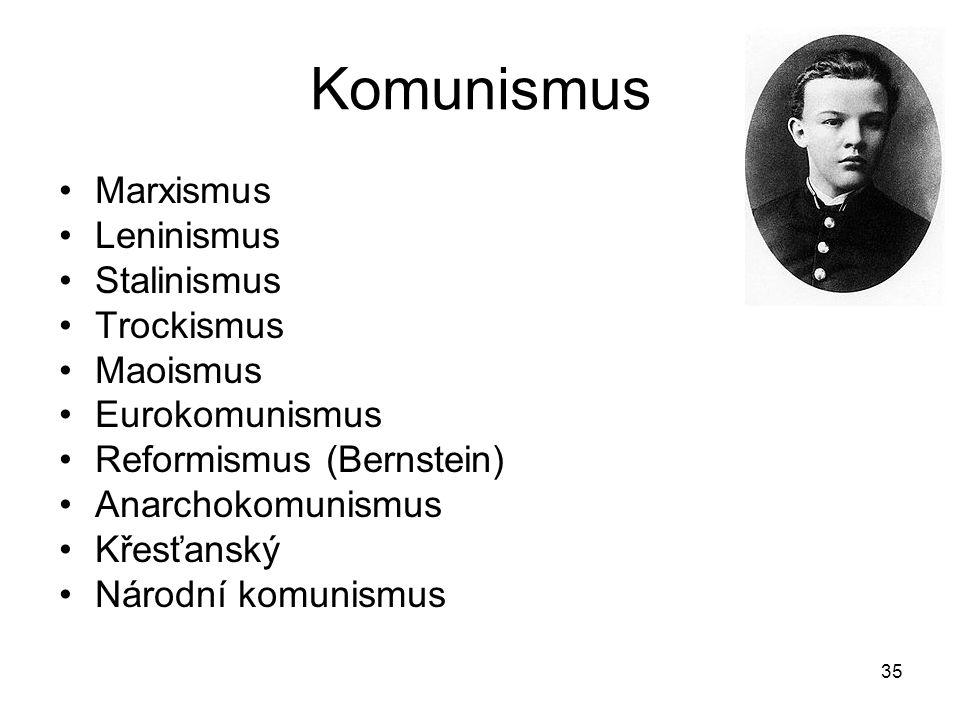 35 Komunismus Marxismus Leninismus Stalinismus Trockismus Maoismus Eurokomunismus Reformismus (Bernstein) Anarchokomunismus Křesťanský Národní komunismus