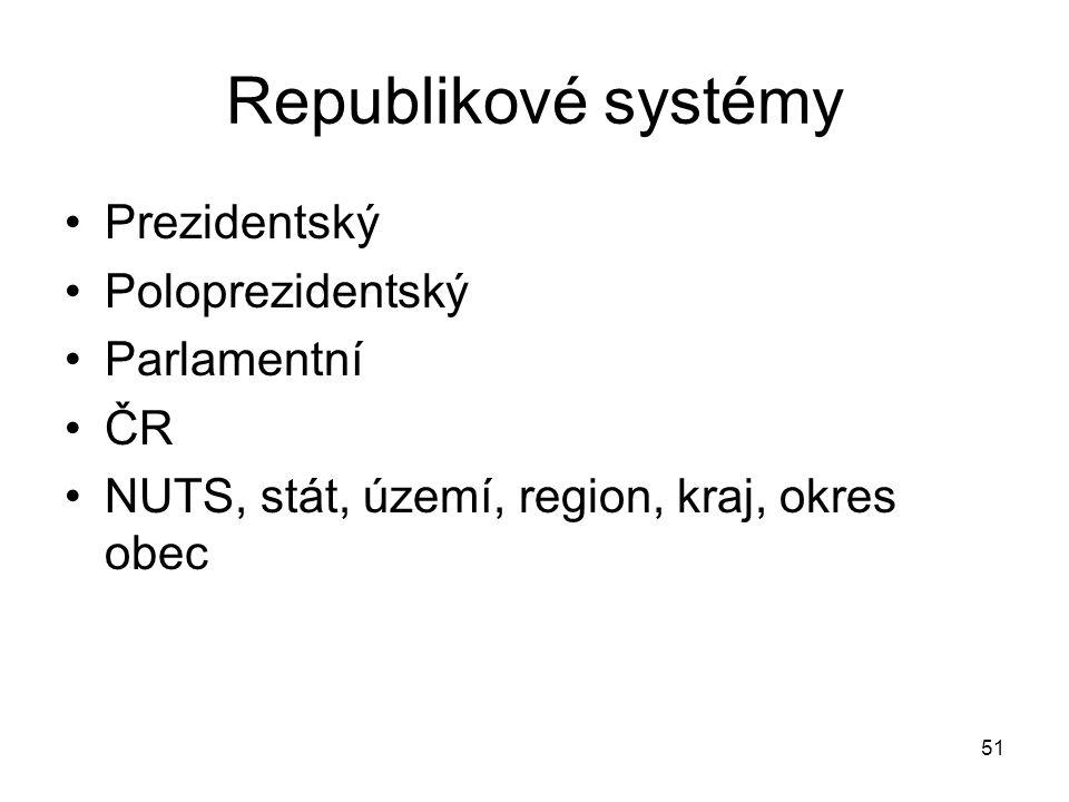 51 Republikové systémy Prezidentský Poloprezidentský Parlamentní ČR NUTS, stát, území, region, kraj, okres obec