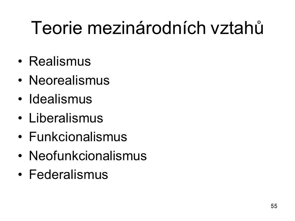 55 Teorie mezinárodních vztahů Realismus Neorealismus Idealismus Liberalismus Funkcionalismus Neofunkcionalismus Federalismus