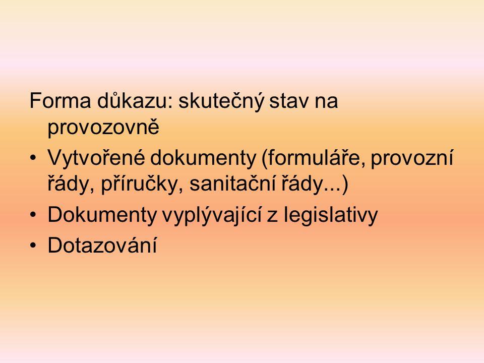 Forma důkazu: skutečný stav na provozovně Vytvořené dokumenty (formuláře, provozní řády, příručky, sanitační řády...) Dokumenty vyplývající z legislativy Dotazování