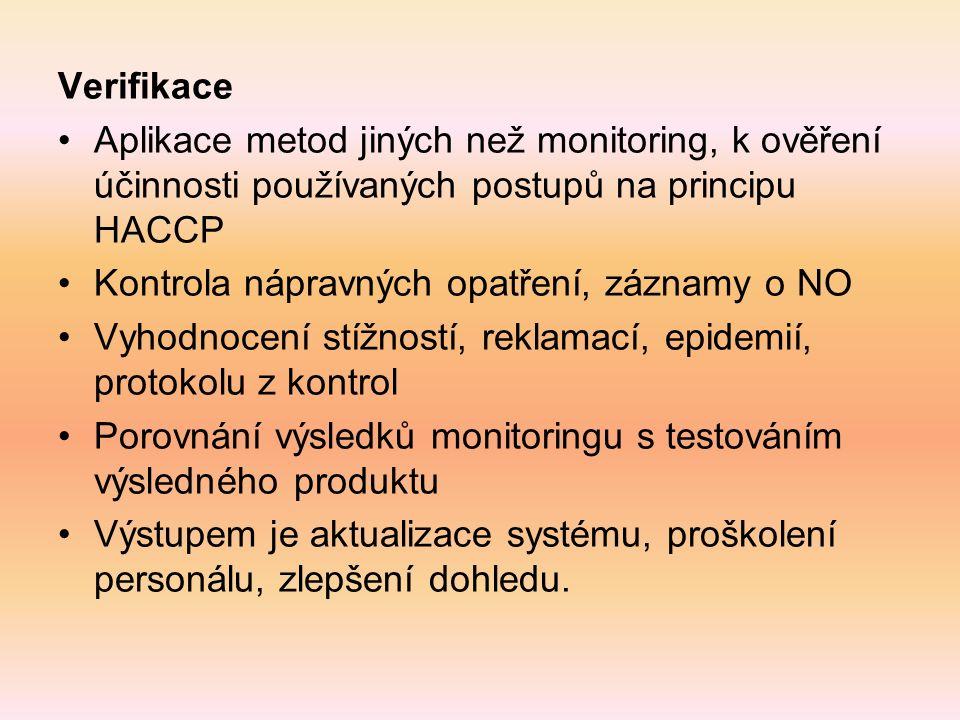 Verifikace Aplikace metod jiných než monitoring, k ověření účinnosti používaných postupů na principu HACCP Kontrola nápravných opatření, záznamy o NO Vyhodnocení stížností, reklamací, epidemií, protokolu z kontrol Porovnání výsledků monitoringu s testováním výsledného produktu Výstupem je aktualizace systému, proškolení personálu, zlepšení dohledu.