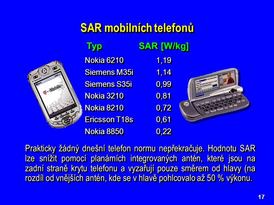17 SAR mobilních telefonů Typ SAR [W/kg] Typ SAR [W/kg] Nokia 6210 1,19 Siemens M35i 1,14 Siemens S35i 0,99 Nokia 3210 0,81 Nokia 8210 0,72 Ericsson T18s 0,61 Nokia 8850 0,22 Typ SAR [W/kg] Typ SAR [W/kg] Nokia 6210 1,19 Siemens M35i 1,14 Siemens S35i 0,99 Nokia 3210 0,81 Nokia 8210 0,72 Ericsson T18s 0,61 Nokia 8850 0,22 Prakticky žádný dnešní telefon normu nepřekračuje.