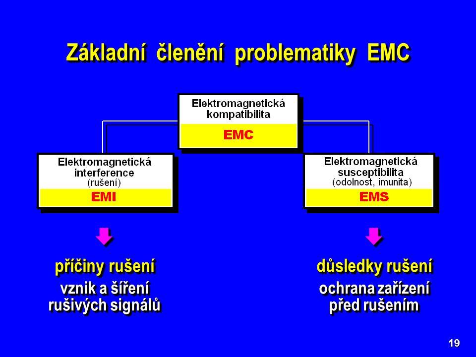 19 Základní členění problematiky EMC  příčiny rušení vznik a šíření rušivých signálů  příčiny rušení vznik a šíření rušivých signálů  důsledky rušení ochrana zařízení před rušením  důsledky rušení ochrana zařízení před rušením