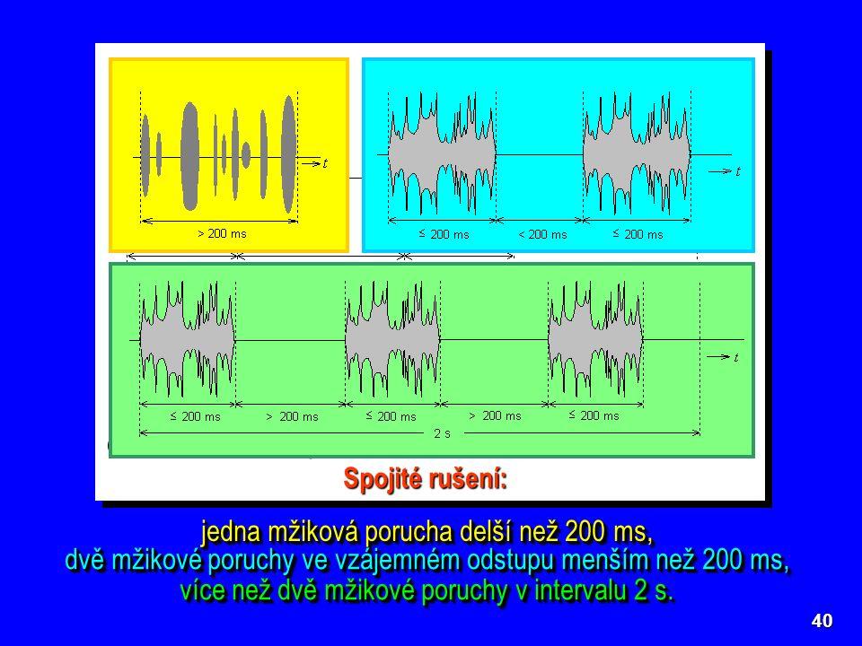 40 jedna mžiková porucha delší než 200 ms, Nespojité rušení: dvě mžikové poruchy v intervalu 2 s vzdálené o více než 200 ms Spojité rušení: dvě mžikové poruchy ve vzájemném odstupu menším než 200 ms, více než dvě mžikové poruchy v intervalu 2 s.