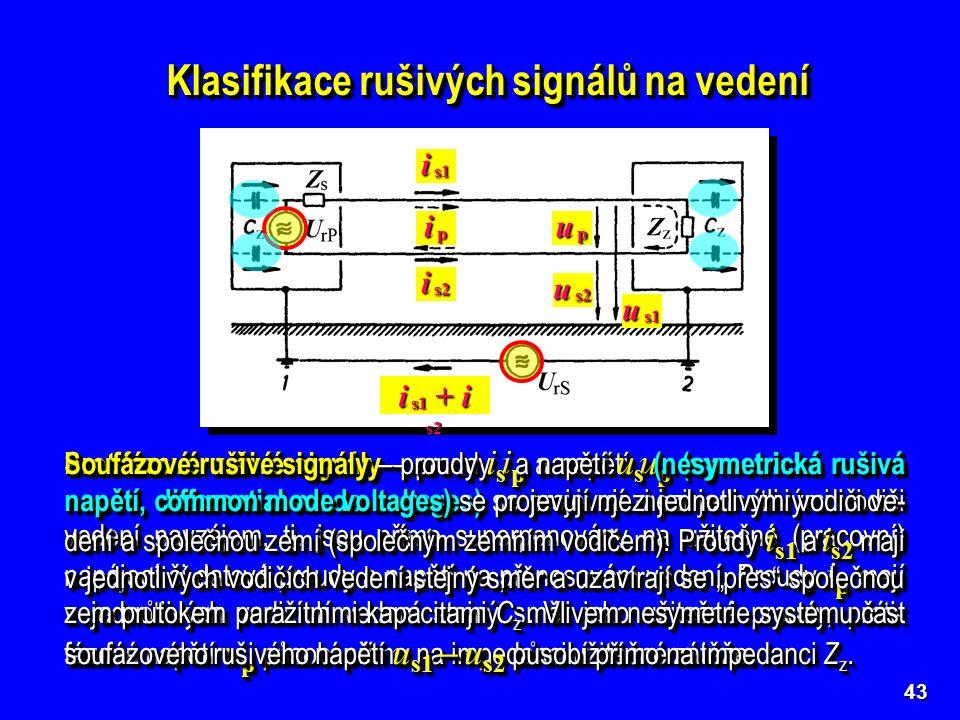 Protifázové rušivé signály – proudy i p a napětí u p (symetrická rušivá napětí, differential mode voltages) se projevují mezi jednotlivými vodiči vedení navzájem, tj.