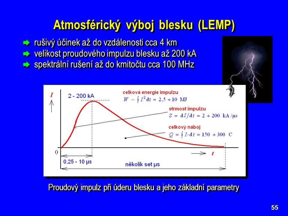 55 Atmosférický výboj blesku (LEMP)  rušivý účinek až do vzdálenosti cca 4 km  velikost proudového impulzu blesku až 200 kA  spektrální rušení až do kmitočtu cca 100 MHz  rušivý účinek až do vzdálenosti cca 4 km  velikost proudového impulzu blesku až 200 kA  spektrální rušení až do kmitočtu cca 100 MHz Proudový impulz při úderu blesku a jeho základní parametry