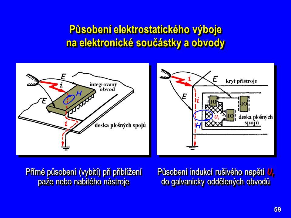 Působení elektrostatického výboje na elektronické součástky a obvody Působení elektrostatického výboje na elektronické součástky a obvody 59 Přímé působení (vybití) při přiblížení paže nebo nabitého nástroje Působení indukcí rušivého napětí U r do galvanicky oddělených obvodů