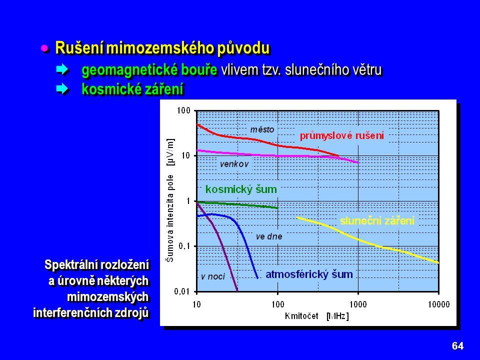 64  Rušení mimozemského původu Spektrální rozložení a úrovně některých mimozemských interferenčních zdrojů mimozemských interferenčních zdrojů Spektrální rozložení a úrovně některých mimozemských interferenčních zdrojů mimozemských interferenčních zdrojů  geomagnetické bouře vlivem tzv.