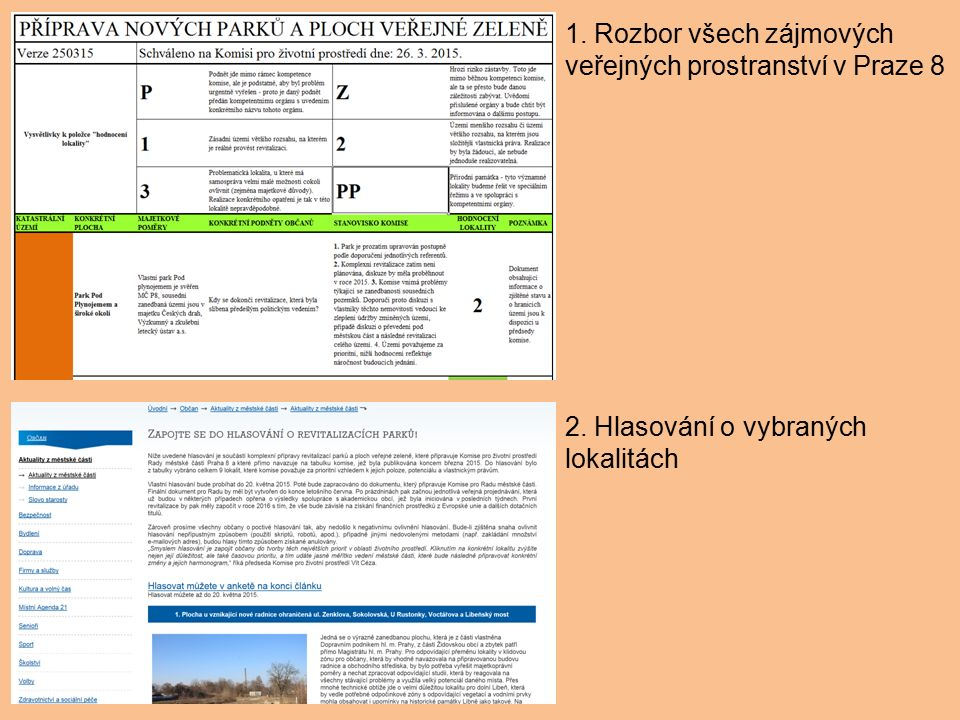 Příprava konkrétních revitalizací Příprava kvalitativních podkladů do zadání VŘ Jako podklad pro diskuzi práce studentů architektonických oborů (ateliéry, soutěž, diplomová práce)