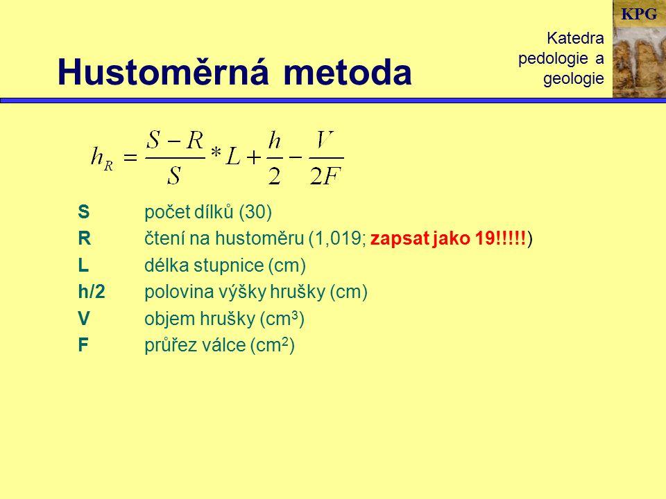 KPG Hustoměrná metoda Katedra pedologie a geologie Spočet dílků (30) Rčtení na hustoměru (1,019; zapsat jako 19!!!!!) Ldélka stupnice (cm) h/2polovina výšky hrušky (cm) Vobjem hrušky (cm 3 ) Fprůřez válce (cm 2 )