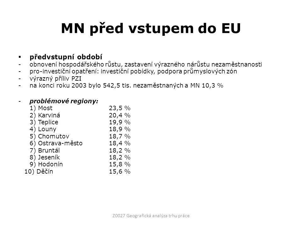 """MN po vstupu do EU (2004-2007)  """"ekonomicky nejlepší odvětví od roku 1989 -vliv vstupu do EU (květen 2004) a předtím do NATO (březen 1999) -zahraniční investoři, posílení exportu, zapojení do mezinárodního obchodu -2005 až 2007 růst HDP o více než 5 % -pozvolný pokles nezaměstnaných i MN -na konci roku 2007 bylo 354,9 tis."""