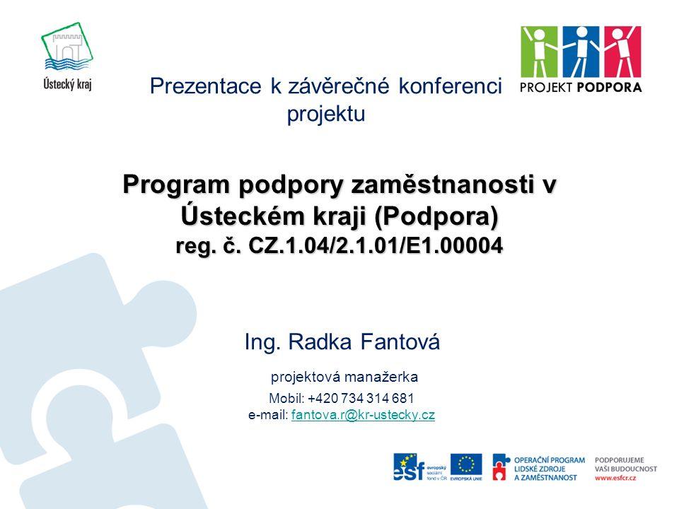 Program podpory zaměstnanosti v Ústeckém kraji (Podpora) reg.