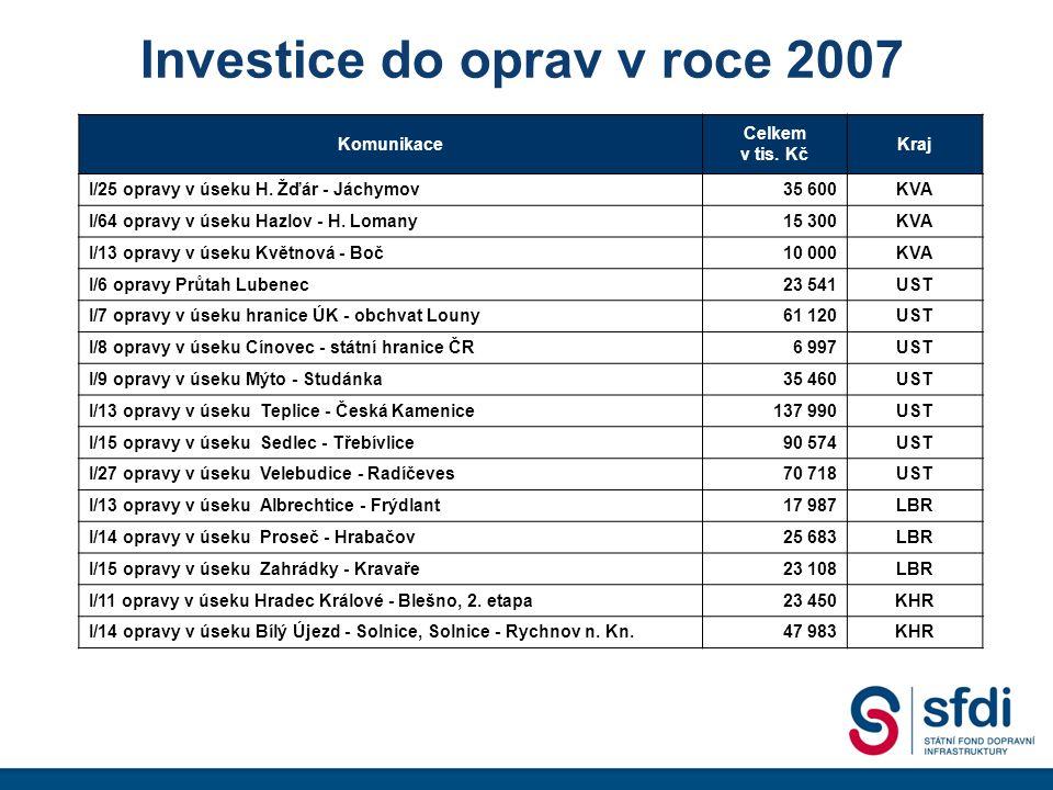 Investice do oprav v roce 2007 Komunikace Celkem v tis.