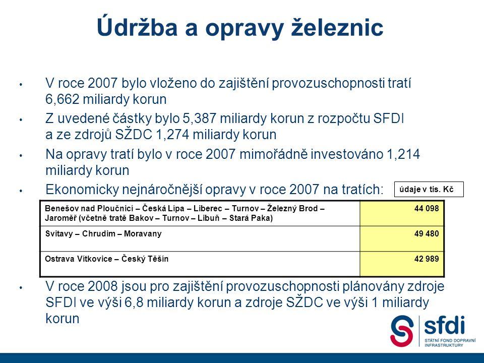 Údržba a opravy železnic V roce 2007 bylo vloženo do zajištění provozuschopnosti tratí 6,662 miliardy korun Z uvedené částky bylo 5,387 miliardy korun z rozpočtu SFDI a ze zdrojů SŽDC 1,274 miliardy korun Na opravy tratí bylo v roce 2007 mimořádně investováno 1,214 miliardy korun Ekonomicky nejnáročnější opravy v roce 2007 na tratích: V roce 2008 jsou pro zajištění provozuschopnosti plánovány zdroje SFDI ve výši 6,8 miliardy korun a zdroje SŽDC ve výši 1 miliardy korun Benešov nad Ploučnicí – Česká Lípa – Liberec – Turnov – Železný Brod – Jaroměř (včetně tratě Bakov – Turnov – Libuň – Stará Paka) 44 098 Svitavy – Chrudim – Moravany49 480 Ostrava Vítkovice – Český Těšín42 989 údaje v tis.