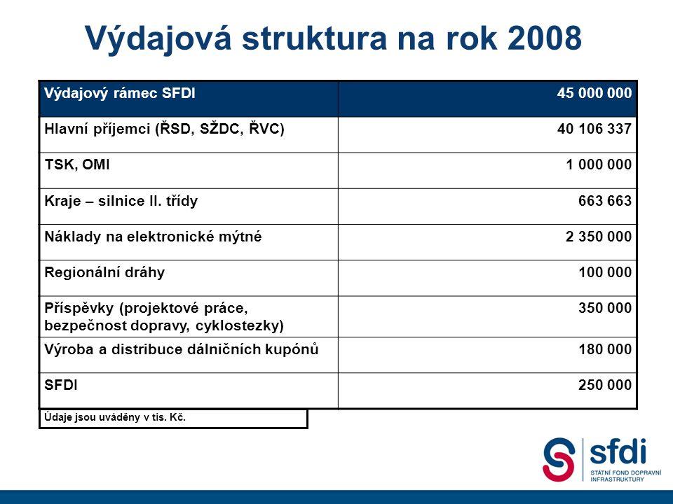 Výdajová struktura na rok 2008 Výdajový rámec SFDI45 000 000 Hlavní příjemci (ŘSD, SŽDC, ŘVC)40 106 337 TSK, OMI1 000 000 Kraje – silnice II.