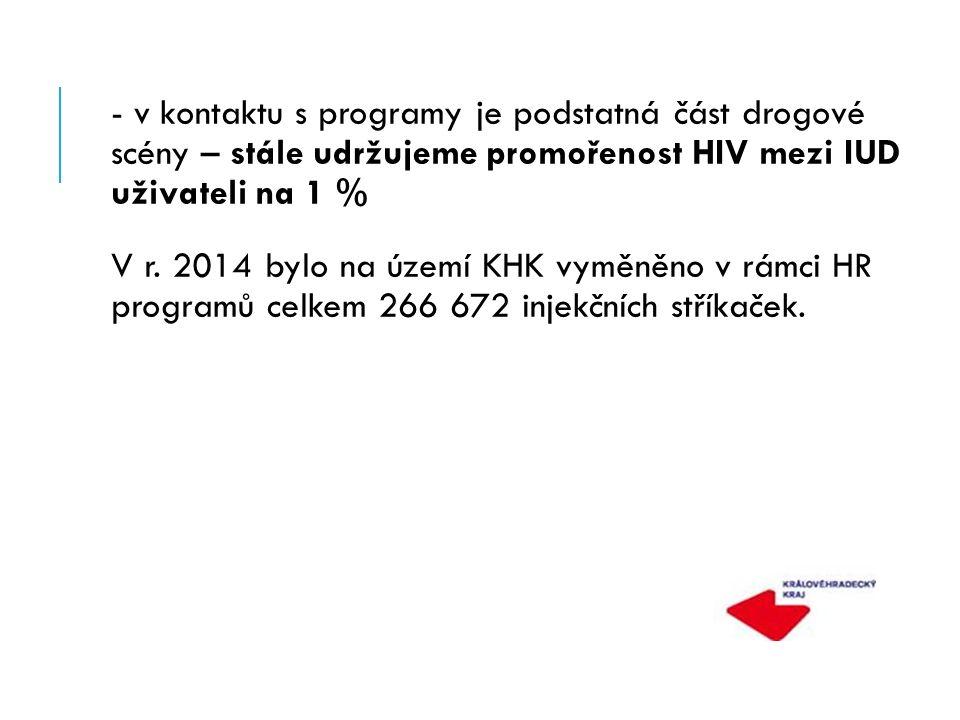 - v kontaktu s programy je podstatná část drogové scény – stále udržujeme promořenost HIV mezi IUD uživateli na 1 % V r.