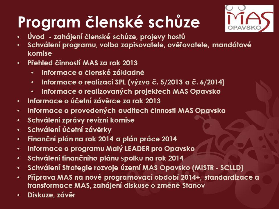 Program členské schůze Úvod - zahájení členské schůze, projevy hostů Schválení programu, volba zapisovatele, ověřovatele, mandátové komise Přehled činností MAS za rok 2013 Informace o členské základně Informace o realizaci SPL (výzva č.
