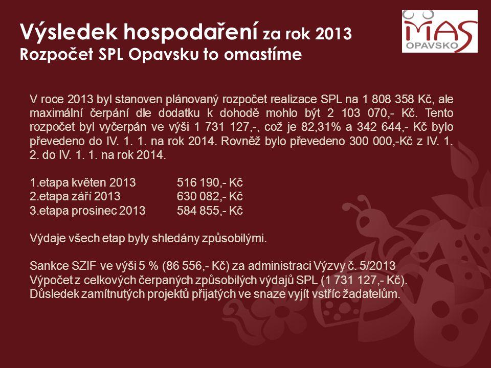 Výsledek hospodaření za rok 2013 Rozpočet SPL Opavsku to omastíme V roce 2013 byl stanoven plánovaný rozpočet realizace SPL na 1 808 358 Kč, ale maxim