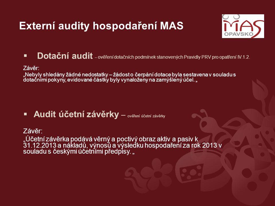 """Externí audity hospodaření MAS  Dotační audit – ověření dotačních podmínek stanovených Pravidly PRV pro opatření IV.1.2. Závěr: """"Nebyly shledány žádn"""