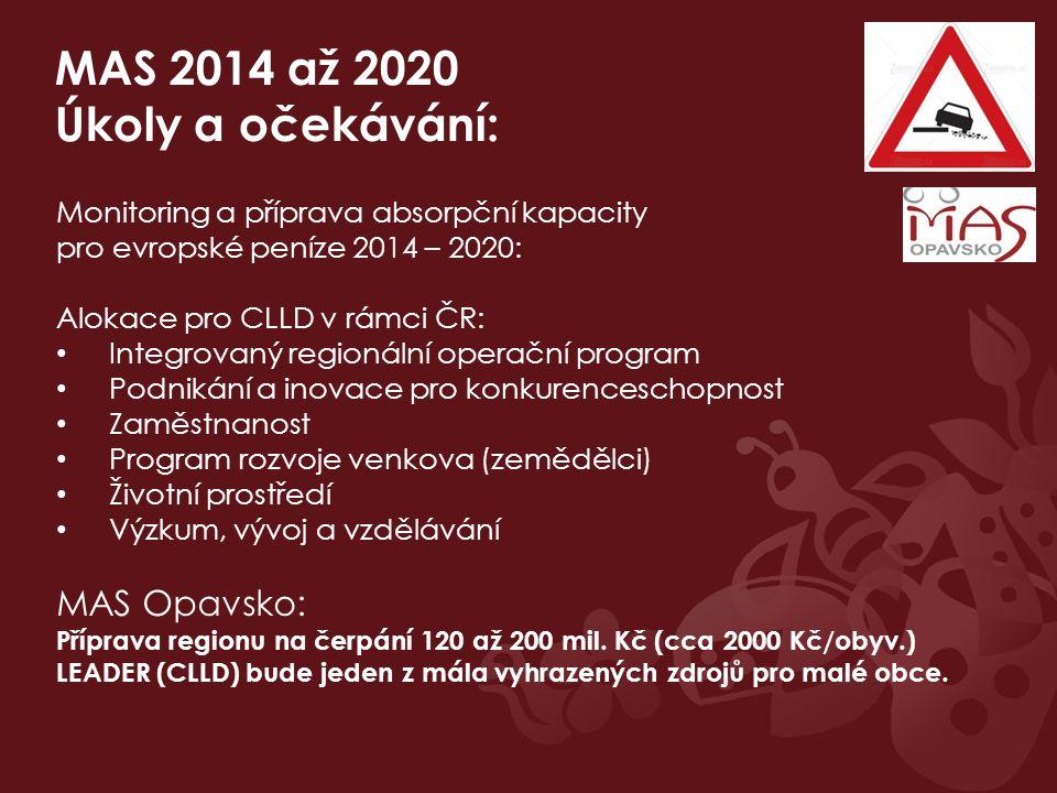 MAS 2014 až 2020 Úkoly a očekávání: Monitoring a příprava absorpční kapacity pro evropské peníze 2014 – 2020: Alokace pro CLLD v rámci ČR: Integrovaný regionální operační program Podnikání a inovace pro konkurenceschopnost Zaměstnanost Program rozvoje venkova (zemědělci) Životní prostředí Výzkum, vývoj a vzdělávání MAS Opavsko: Příprava regionu na čerpání 120 až 200 mil.