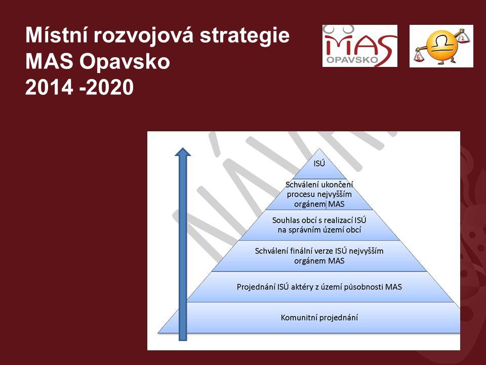 Místní rozvojová strategie MAS Opavsko 2014 -2020