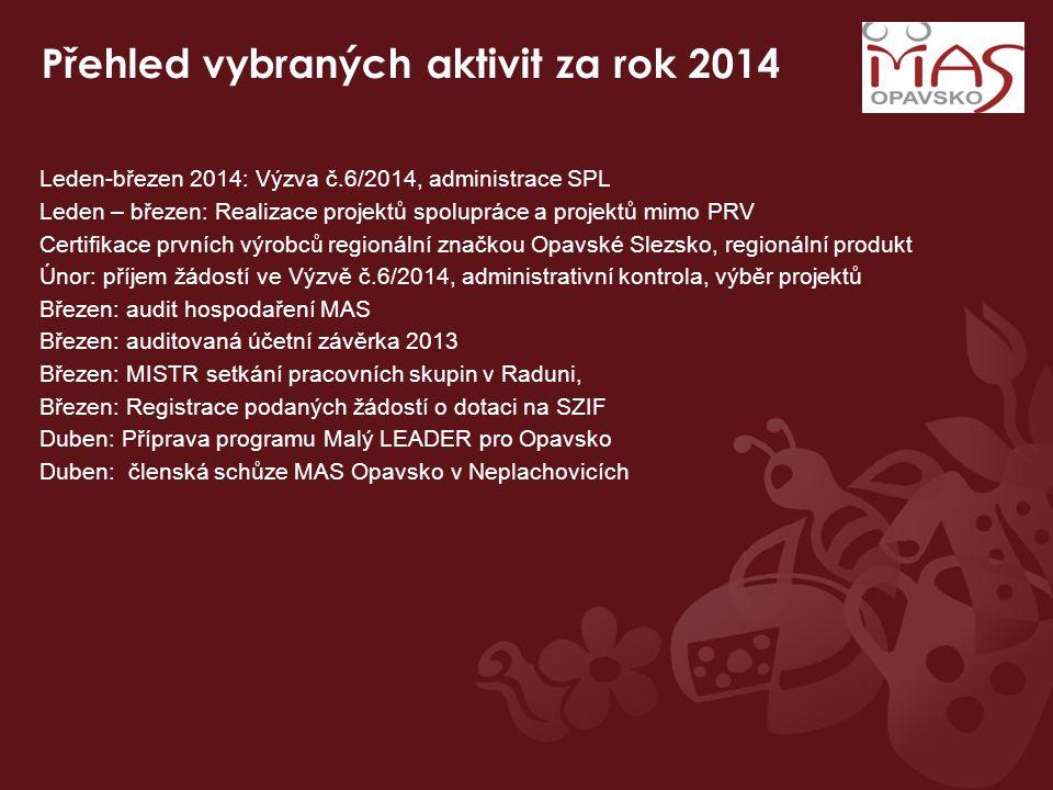 Přehled vybraných aktivit za rok 2014 Leden-březen 2014: Výzva č.6/2014, administrace SPL Leden – březen: Realizace projektů spolupráce a projektů mim