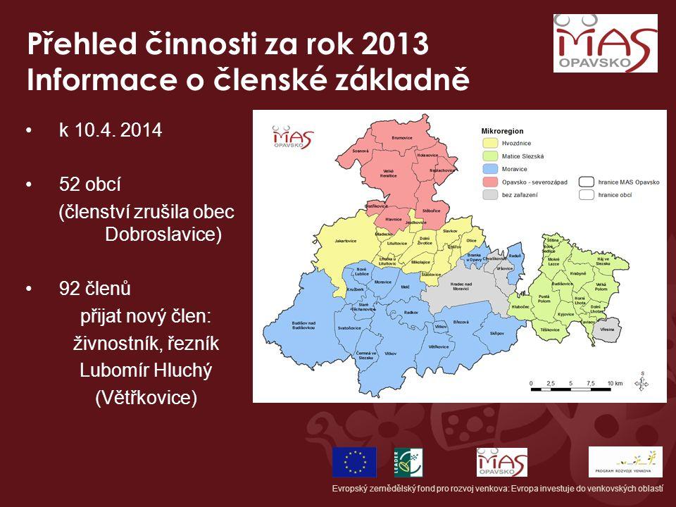 Přehled činnosti za rok 2013 Informace o členské základně k 10.4. 2014 52 obcí (členství zrušila obec Dobroslavice) 92 členů přijat nový člen: živnost